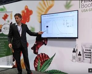 Alexey Peshkovsky presentation at White Label Expo