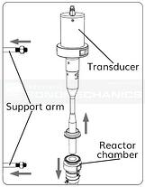 LSP-500-detach the support arm and raise the ultrasonic stack higher on the support stand