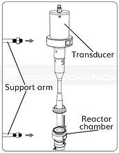 LSP-500 assembly: insert the support arm in the reactor chamber