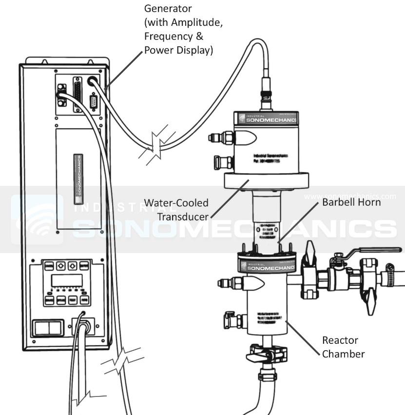 Main components of an ultrasonic liquid processor