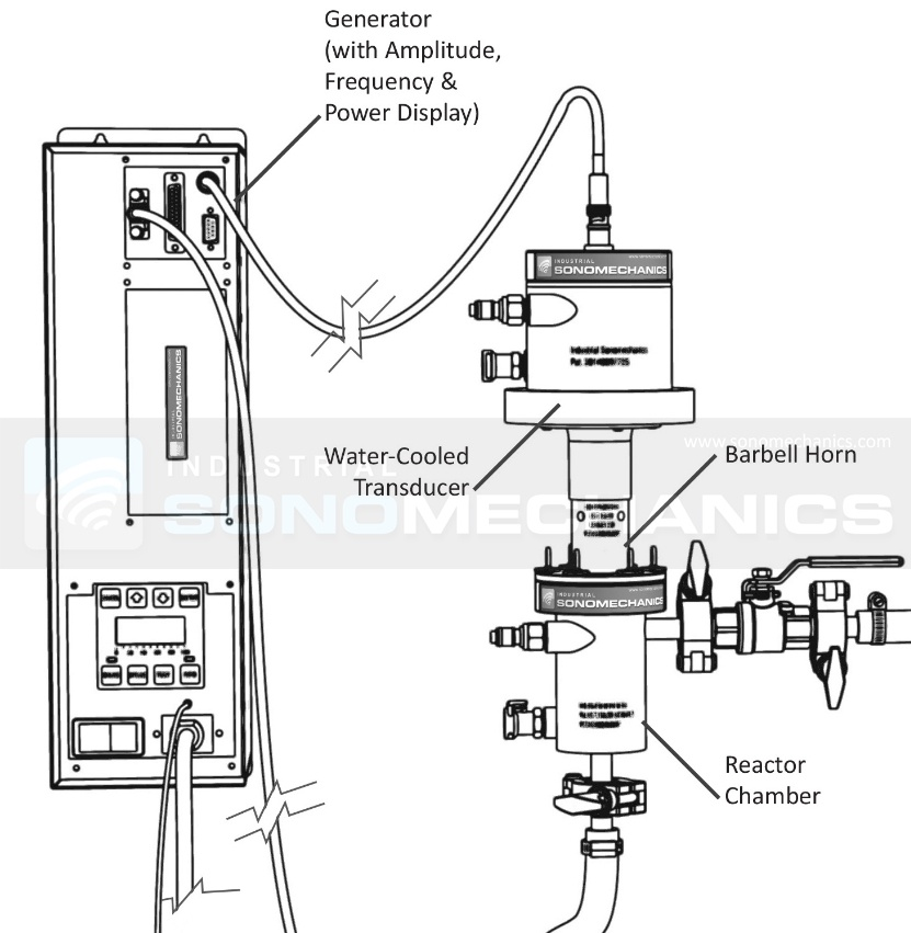 Main components of an ultrasonic liquid processor