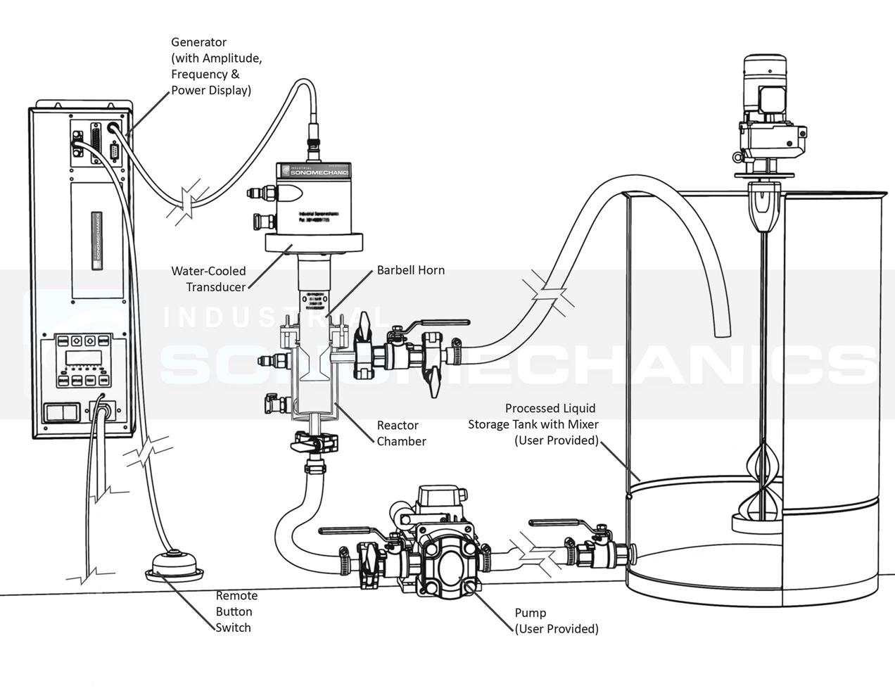 Recirculating mode schematic BSP-1200 Ultrasonic System