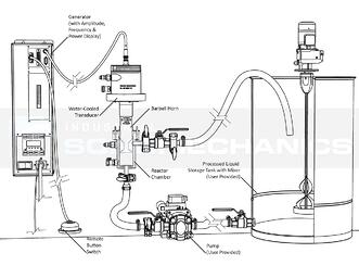 Recirculating mode schematic BSP-1200 Ultrasonic System