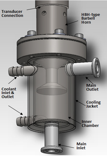 BSP-1200 reactor chamber assembled with barbell horn.png