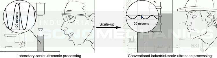Scaleup with conventional ultrasonic technology