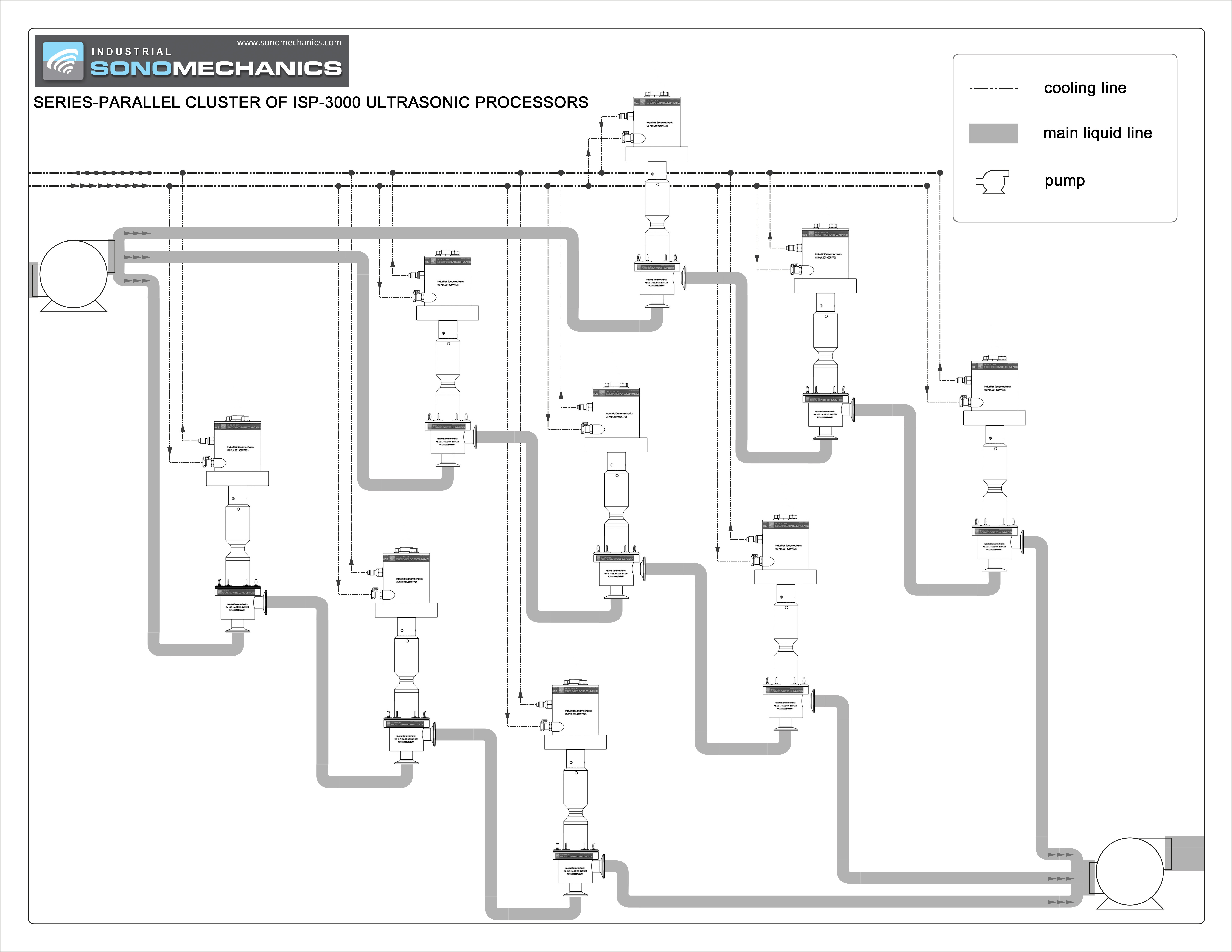 Series-parallel_ISP-3000_cluster_of_9.jpg